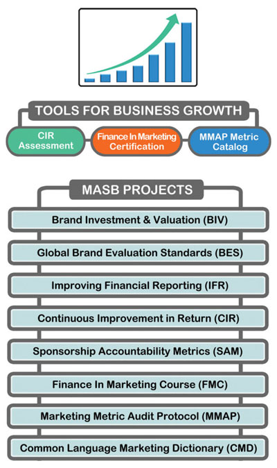 tools for business growth