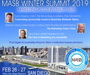 The Marketing Value Chain Revealed at MASB Winter Summit